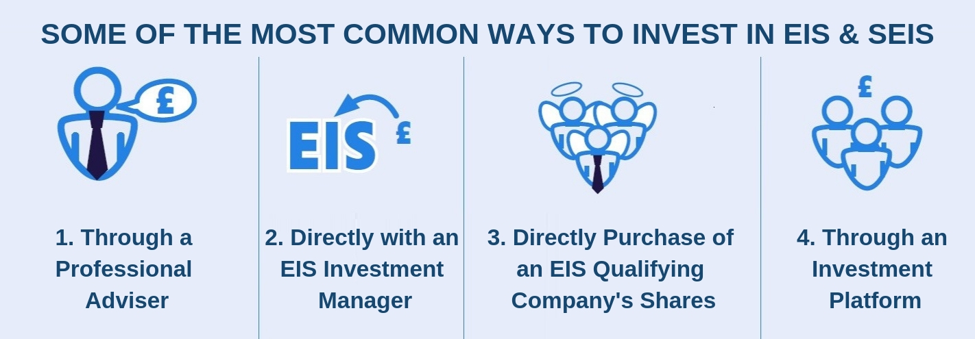 Common ways to invest in EIS Angels Den